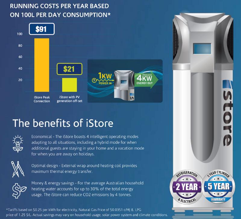 The benefits of an iStore heat pump