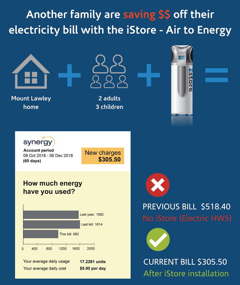 Compare savings with an iStore Heat Pump